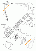 IGNITION SYSTEM for KTM 640 LC4 1999