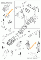 SPECIFIC TOOLS (ENGINE) for KTM 640 LC4 1999