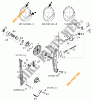 TIMING for KTM 640 LC4 1999