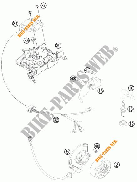 2003 Ktm 125 Sx Fuel Line Diagram Wiring Diagram Schema Management Track A Management Track A Atmosphereconcept It