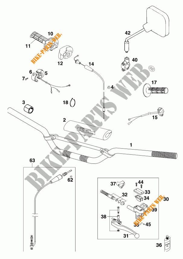 Diagram 2003 Ktm 125 Sx Fuel Line Diagram Full Version Hd Quality Line Diagram Adiagrammarkco Arcachon Pratique Fr