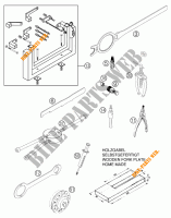 SPECIFIC TOOLS (ENGINE) for KTM 85 SX 2004